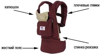 Слинги рюкзаки фото рюкзак campus tomtom 23 black